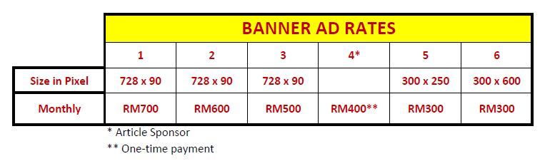 Banner Ad Rates
